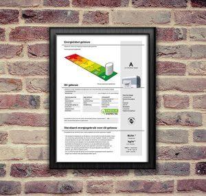 Wanneer moet een energielabel bedrijfspand verplicht zichtbaar zijn?