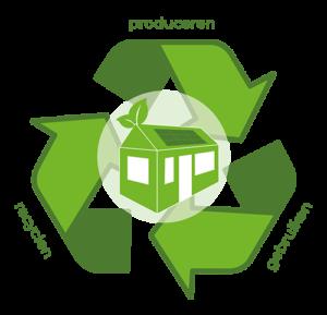 Circulariteit energiebesparende maatregelen